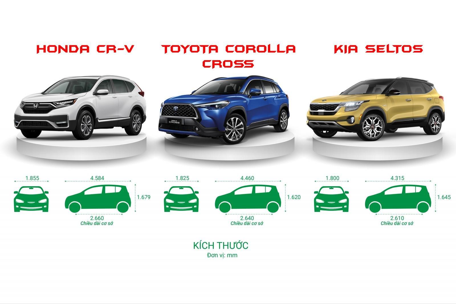 Ưu nhược điểm xe Toyota Corolla Cross 2020 1.8V mới bán tại Việt Nam a8
