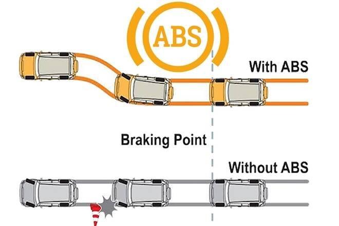 So sánh các xe có trang bị phanh ABS và không có ABS ( đường màu vàng là có phanh ABS).