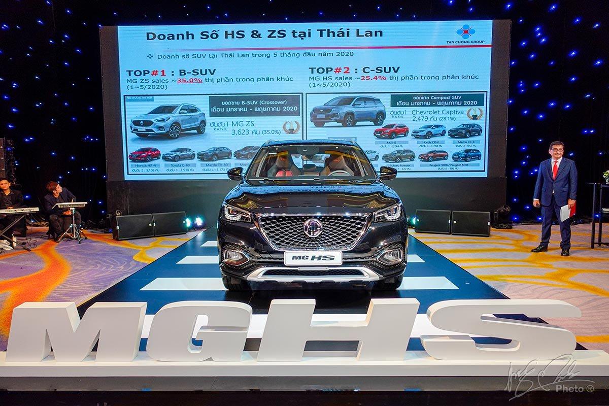 Sự thành công của MG HS tại Thái Lan là tiền đề để nhà phân phối TanChong tìn rằng chiếc xe này cũng sẽ gặt hái điều tương tự.