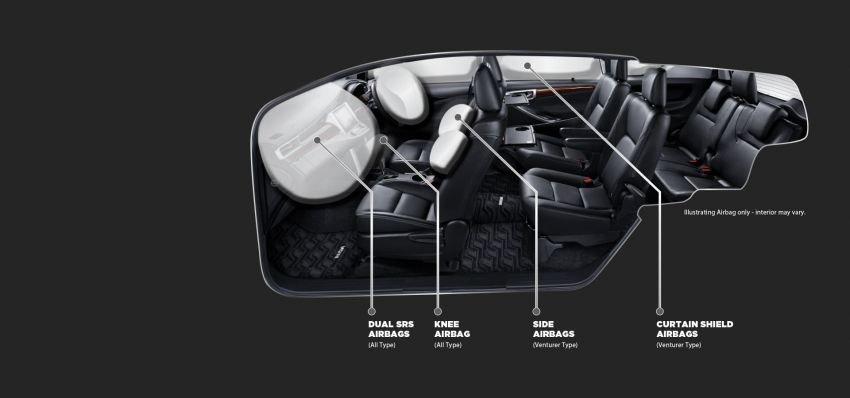 Độ an toàn vẫn là tiêu chí hàng đầu của Toyota Innova 2021 facelift.