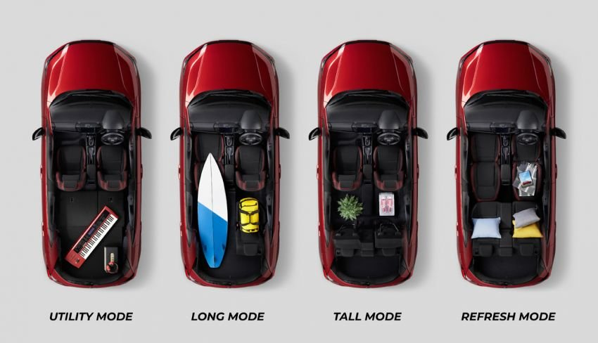 Honda City 2021 Hatchback nâng cấp không gian.