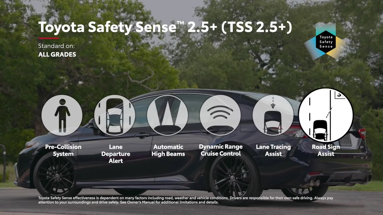 Ảnh An toàn xe Toyota Camry 2021
