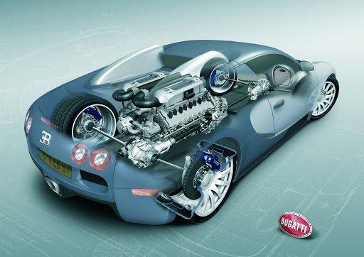 Kiểu bố trí động cơ đặt giữa trên Bugatti Veyron.