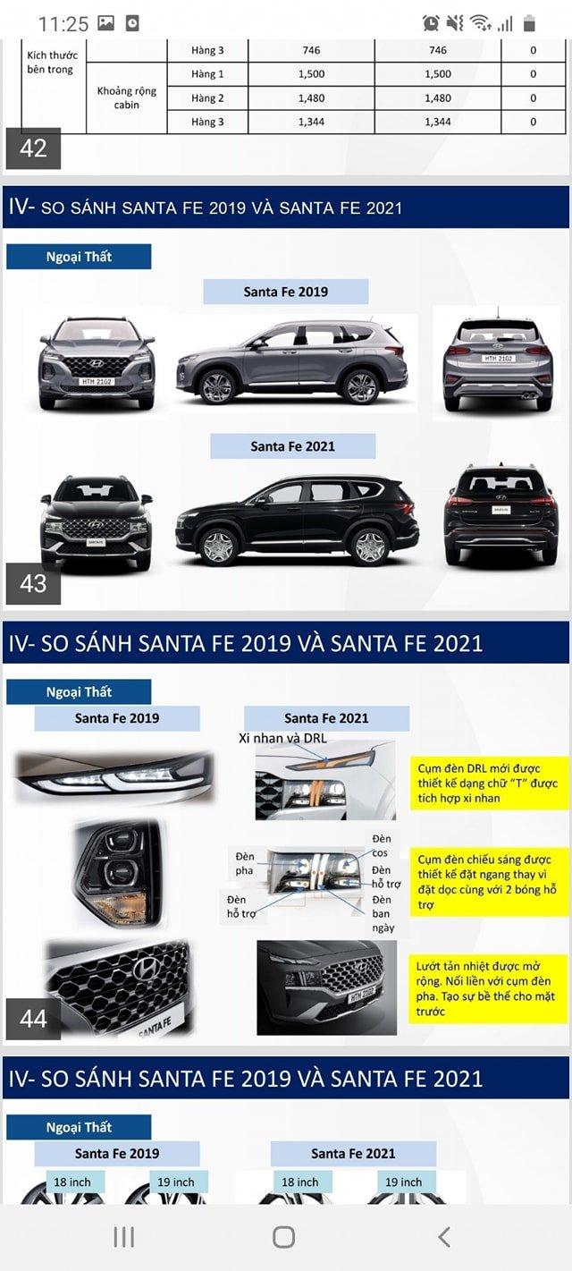 Lộ full thông số Hyundai Santa Fe 2021 trước ngày ra mắt, đầy ắp công nghệ như Sorento a3