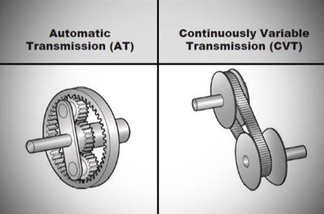 Hộp số vô cấp CVT sử dụng dây pully thay vì các bánh răng như trên hộp số tự động.