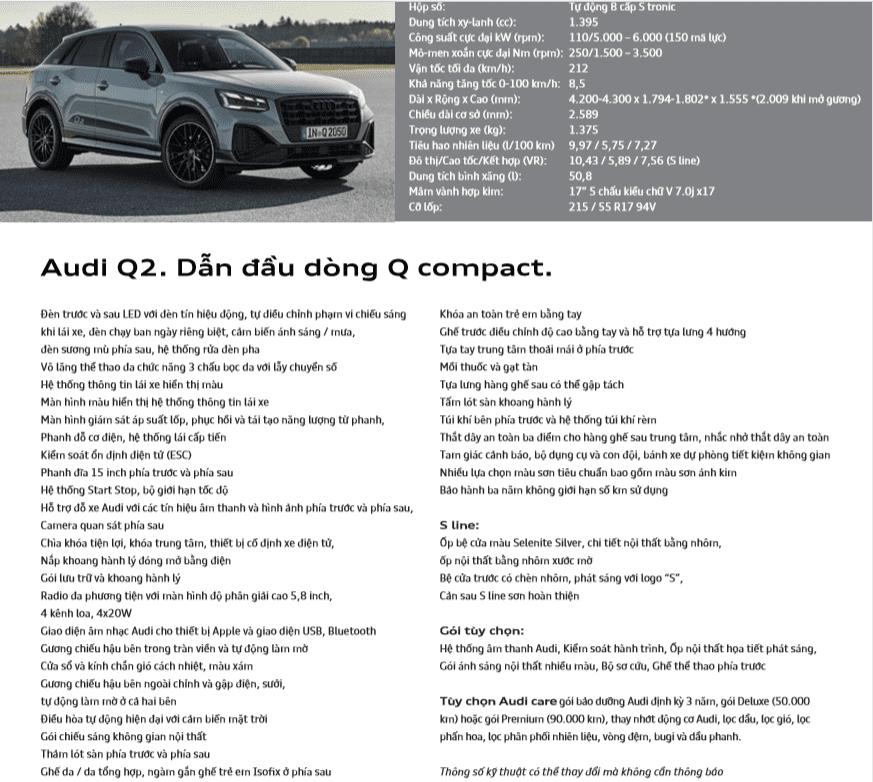 Thông số kỹ thuật Audi Q2 2021.