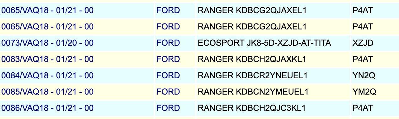Ford Ranger lắp ráp tại Việt Nam lộ diện số phiên bản, thông số - Ảnh 1.