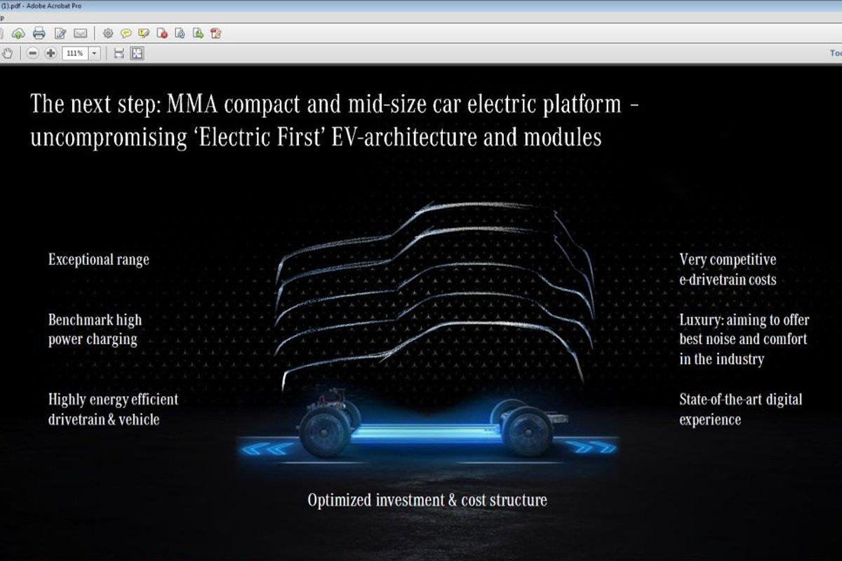 Nền tảng điện MMA mới dành cho những chiếc xe nhỏ gọn.