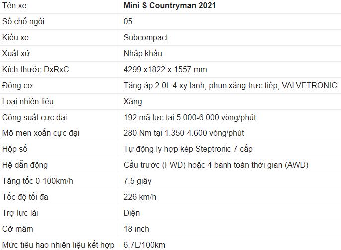 thông số xe Mini Countryman mới nhất 2021.