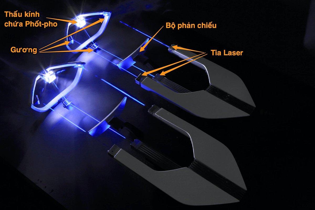 Cấu tạo đèn laser.