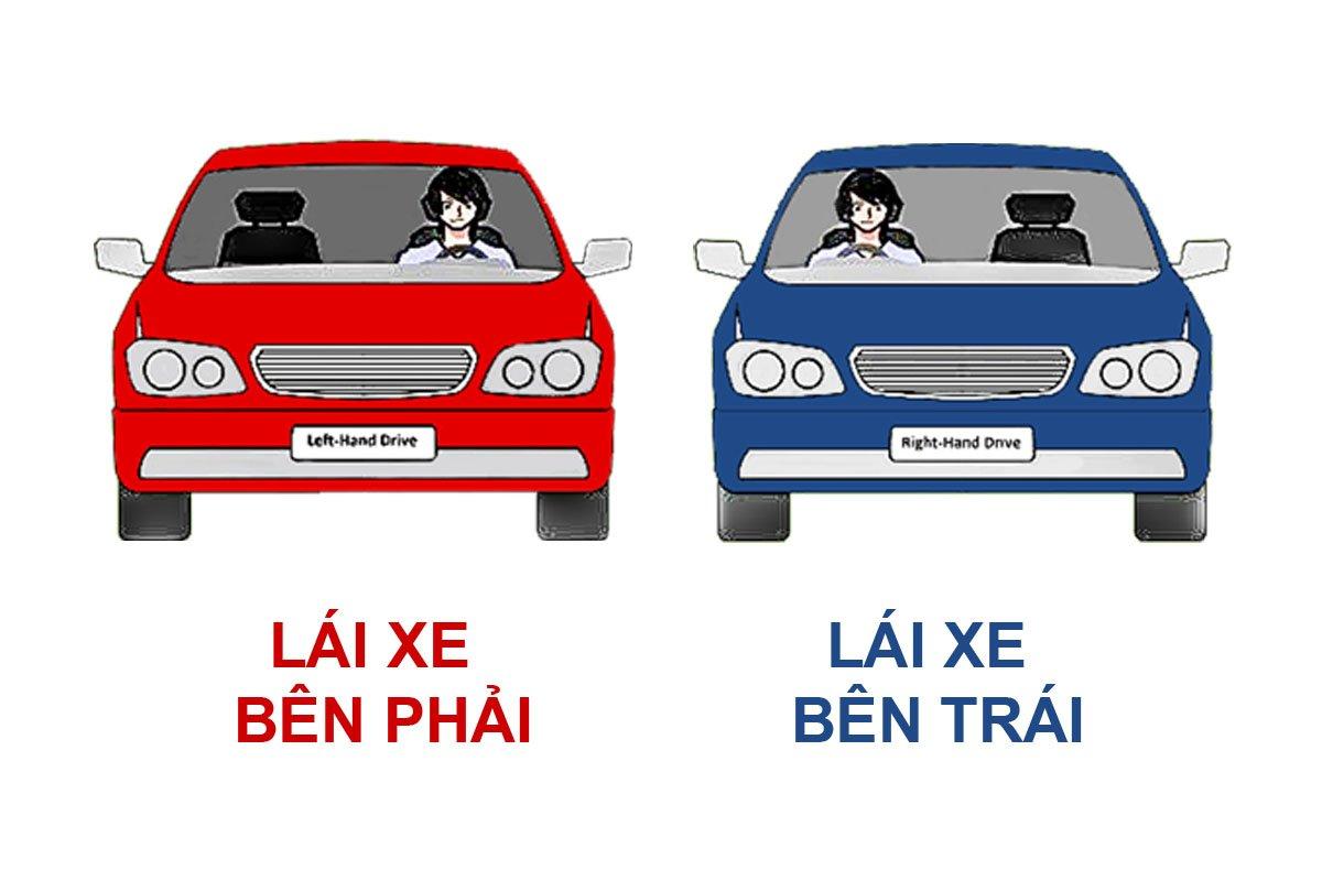 lái xe bên trái và bên phải