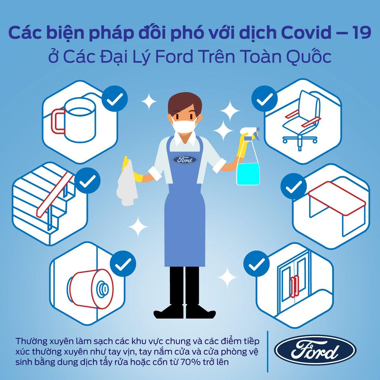 Các biện pháp phòng chống dịch COVID-19 của Ford.