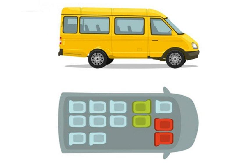 Xe buýt cỡ nhỏ.