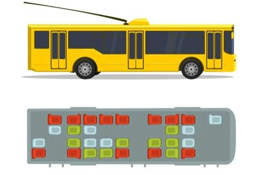Vị trí an toàn trên các dòng xe buýt cỡ lớn.