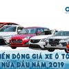 [Oto.com.vn News 26] Biến động GIÁ XE Ô TÔ trong nửa đầu năm 2019 và tình hình giá xe tháng 7