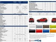 Hyundai Hà Đông - Hyundai Kona 2021, siêu ưu đãi tiền mặt, tăng bảo hành + quà tặng hấp dẫn chào hè10