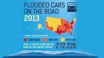 Một số bí quyết kiểm tra giúp bạn tránh mua phải ô tô bị ngập nước