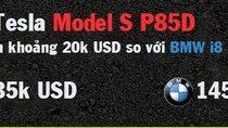 BMW i8 hay Tesla Model S mới về Việt Nam lợi hại hơn?