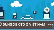 Liệt kê những chi phí khi sử dụng ô tô ở Việt Nam
