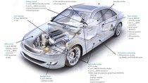 Tăng cường trang bị hệ thống an toàn trên xe: Tốt hay không?