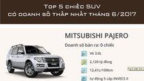 Top 5 SUV bị khách Việt 'ghẻ lạnh' nhất tháng 6/2017
