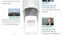 Hơn 3 tháng dự án ô tô Việt VinFast đã thành hình đến đâu?