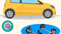 Tìm hiểu qua về hệ thống treo trên ô tô