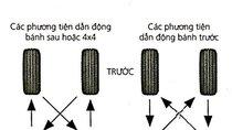 Hoán đổi vị trí lốp xe ô tô theo định kỳ có cần thiết hay không?