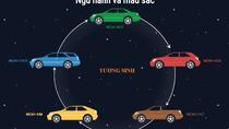 Thực hư về thuyết ngũ hành và cách chọn màu xe theo mệnh
