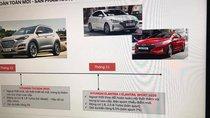 Rò rỉ Catalogue xe Hyundai Tucson và Elantra nâng cấp tại Việt Nam