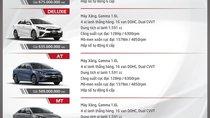 Cần bán Kia Cerato sản xuất năm 2019, màu đỏ