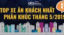 Top xe ăn khách nhất 8 phân khúc tại Việt Nam tháng 5/2019