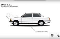 BMW 3-Series: Lịch sử 40 năm phát triển