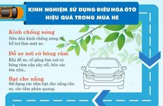 Một vài điều cần lưu ý khi sử dụng điều hòa ô tô trong mùa hè