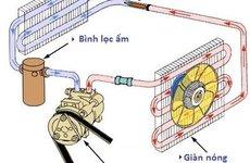 Giải mã hiện tượng xe rung khi bật điều hòa