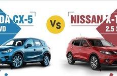 Tầm giá 1 tỷ Đồng, chọn mua Nissan X-Trail 2016 hay Mazda CX-5?