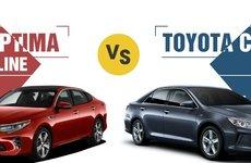 Chọn mua Toyota Camry hay đối thủ giá mềm Kia Optima?