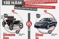 Nhìn lại chặng đường 100 năm phát triển của xe hơi