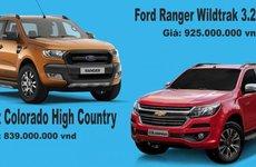 Chevrolet Colorado và Ford Ranger: Cuộc đối đầu với 'ông hoàng bán tải'