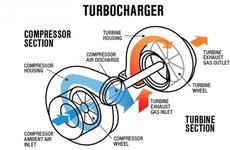 Động cơ tăng áp turbocharge có điểm gì thú vị?