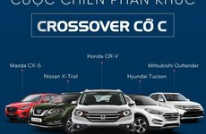 Toàn cảnh thị trường crossover Việt Nam cuối 2017: Kẻ giảm giá, người tung xe mới
