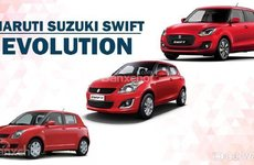 Ngược dòng lịch sử ''soi'' 3 thế hệ của Suzuki Swift
