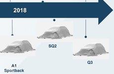 Audi SQ2 - Bản hiệu suất cao của Q2 sẽ lộ diện trong năm 2018