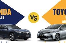Tầm giá 750 triệu đồng, chọn mua Toyota Corolla Altis 1.8G hay Honda Civic 1.8E mới?