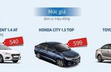 So sánh thông số Toyota Vios, Honda City và Hyundai Accent mới tại Việt Nam