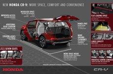 Honda CR-V mới sẽ gia tăng đáng kể không gian