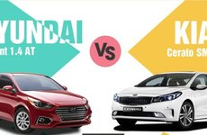 Cùng 499 triệu đồng, khách Việt nên mua Kia Cerato SMT hay Hyundai Accent 1.4 AT?