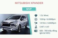 Điểm nhanh mẫu ô tô hot có thể xuất hiện tại Việt Nam nửa cuối năm 2018