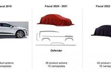 Jaguar Land Rover lên kế hoạch ra mắt 99 sản phẩm đến năm 2024