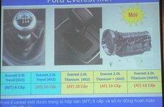 Lộ thông số Ford Everest 2018 mới tại Việt Nam, thêm bản Bi-Turbo giá tạm tính chỉ 1,25 tỷ